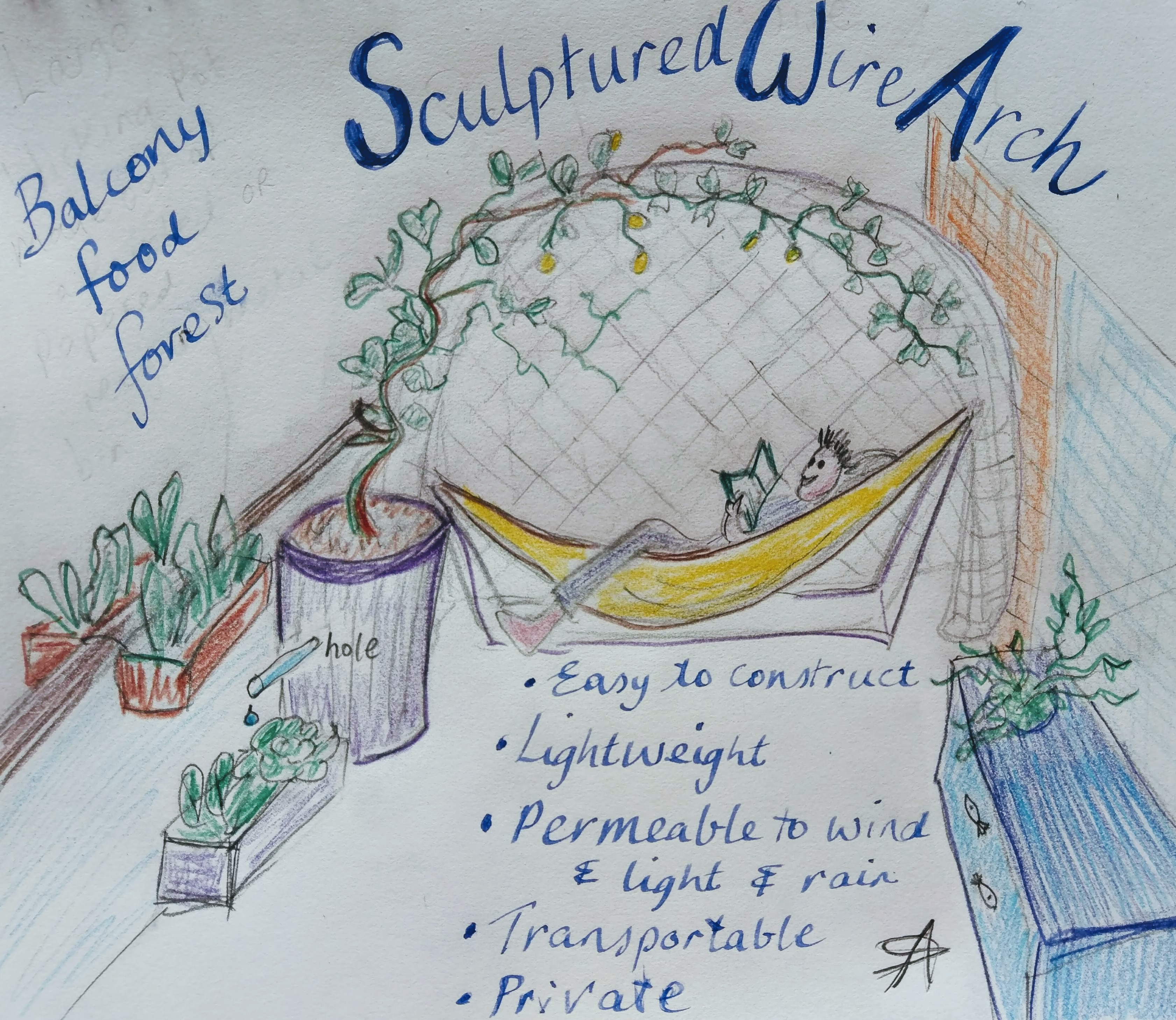balcony design ideas, sculptured wire arch, wicking pots movable components, sectors analysis