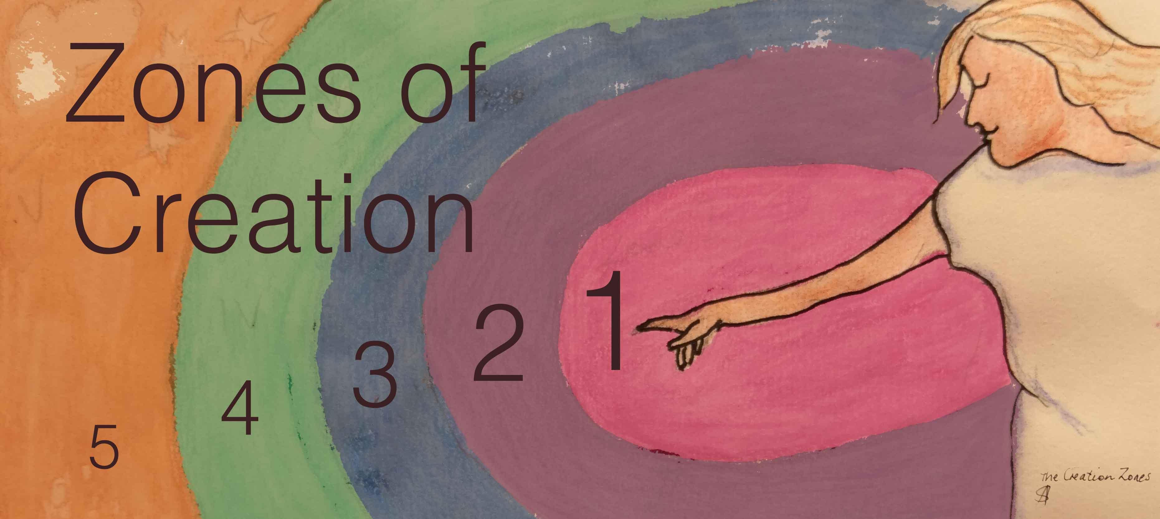 Zones of Creation